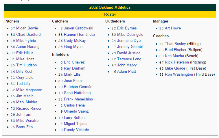 2002 roster