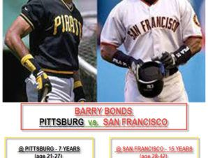 Bonds Before and After